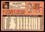 1969 Topps #344  Tom Matchick  Back Thumbnail