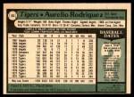 1979 O-Pee-Chee #83  Aurelio Rodriguez  Back Thumbnail