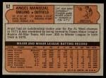 1972 Topps #62  Angel Mangual  Back Thumbnail