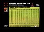 2007 Topps #580  Garret Anderson  Back Thumbnail