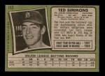 1971 Topps #117  Ted Simmons  Back Thumbnail
