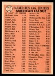 1966 Topps #222   -  Eddie Fisher / Sam McDowell / Sonny Siebert AL ERA Leaders Back Thumbnail