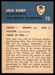 1962 Fleer #79  Jack Kemp  Back Thumbnail