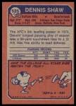1973 Topps #525  Dennis Shaw  Back Thumbnail