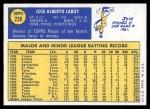 1970 Topps #238  Jose Laboy  Back Thumbnail