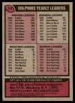 1977 Topps #214   Dolphins Team Checklist Back Thumbnail