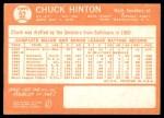 1964 Topps #52  Chuck Hinton  Back Thumbnail