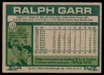 1977 Topps #133  Ralph Garr  Back Thumbnail
