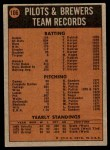 1972 Topps #106   Brewers Team Back Thumbnail