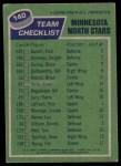 1976 Topps #140   North Stars Team Back Thumbnail