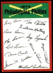 1974 Topps Red Team Checklist   Phillies Team Checklist Front Thumbnail