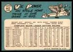 1965 Topps #442  Vic Power  Back Thumbnail