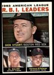 1964 Topps #12   -  Al Kaline / Harmon Killebrew / Dick Stuart AL RBI Leaders Front Thumbnail