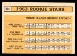 1963 Topps #544   -  Rusty Staub / Dick Phillips / Bill Haas / Duke Carmel Rookie Stars   Back Thumbnail