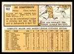 1963 Topps #463  Joe Schaffernoth  Back Thumbnail