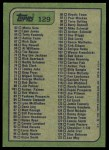 1982 Topps #129   Checklist Back Thumbnail