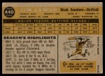 1960 Topps #440  Jim Lemon  Back Thumbnail