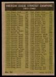 1961 Topps #50   -  Jim Bunning / Frank Lary / Pedro Ramos / Early Wynn AL Strikeout Leaders Back Thumbnail