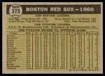 1961 Topps #373   Red Sox Team Back Thumbnail