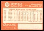 1964 Topps #437  Ed Bailey  Back Thumbnail