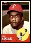 1963 Topps #32  Tony Gonzalez  Front Thumbnail