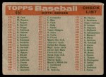 1959 Topps #457   Dodgers Team Checklist Back Thumbnail