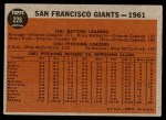 1962 Topps #226   Giants Team Back Thumbnail