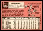 1969 Topps #319  Ken McMullen  Back Thumbnail