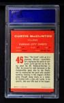 1963 Fleer #45  Curtis McClinton  Back Thumbnail