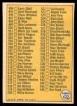 1970 Topps #432 WHI  Checklist 5 Back Thumbnail