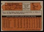 1972 Topps #8  Ron Swoboda  Back Thumbnail