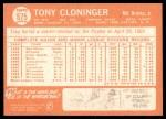 1964 Topps #575  Tony Cloninger  Back Thumbnail