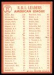 1964 Topps #12   -  Al Kaline / Harmon Killebrew / Dick Stuart AL RBI Leaders Back Thumbnail