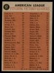 1962 Topps #57   -  Whitey Ford / Jim Bunning / Frank Lary / Steve Barber AL Win Leaders Back Thumbnail