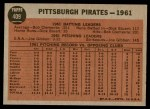1962 Topps #409   Pirates Team Back Thumbnail