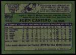 1982 Topps #644  John Castino  Back Thumbnail