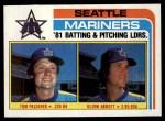 1982 Topps #336   -  Glenn Abbott / Tom Paciorek Mariners Leaders  Front Thumbnail