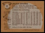 1981 Topps #30  Julius Erving  Back Thumbnail