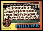 1975 Topps #46   -  Danny Ozark Phillies Team Checklist Front Thumbnail