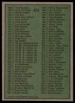 1974 Topps #414   Checklist 4 Back Thumbnail