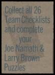 1973 Topps  Checklist   Colts Back Thumbnail