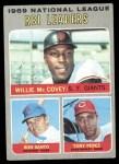 1970 Topps #63   -  Willie McCovey / Tony Perez / Ron Santo NL RBI Leaders Front Thumbnail
