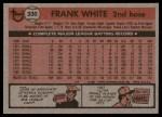 1981 Topps #330  Frank White  Back Thumbnail