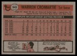 1981 Topps #345  Warren Cromartie  Back Thumbnail