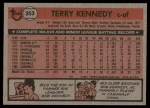 1981 Topps #353  Terry Kennedy  Back Thumbnail