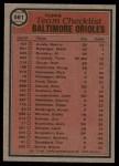 1981 Topps #661   Orioles Team Checklist Back Thumbnail