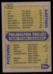 1987 Topps #481   Phillies Team Back Thumbnail
