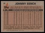1983 Topps #60  Johnny Bench  Back Thumbnail