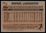 1983 Topps #684  Rafael Landestoy  Back Thumbnail