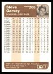 1983 Fleer #206  Steve Garvey  Back Thumbnail